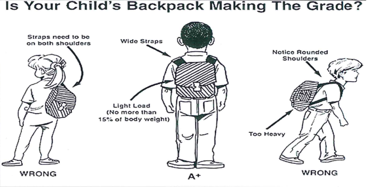 backpack pain austin chiropractor